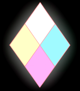 Beta and Earthlings Steven Universe Diamonds