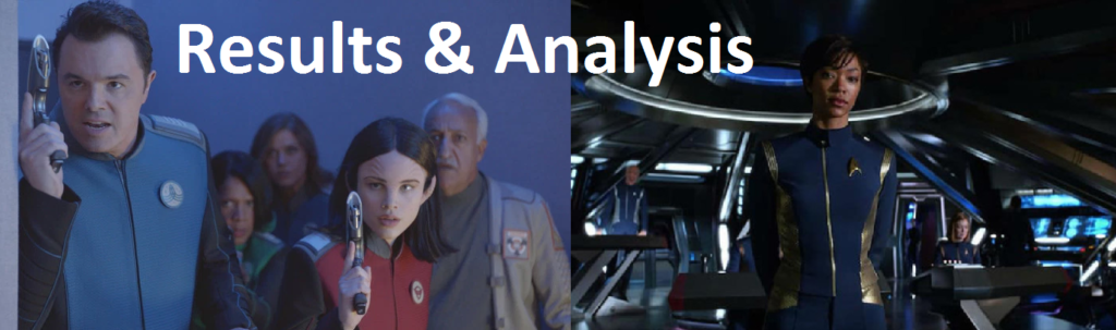 Star Trek: Discovery vs The Orville Poll Results & Analysis
