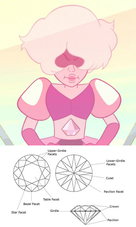 pink diamond cut