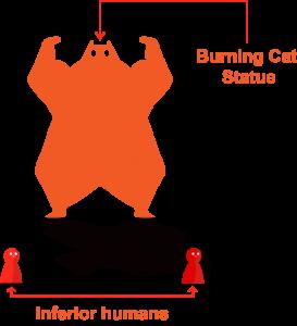 Burning Cat Statue
