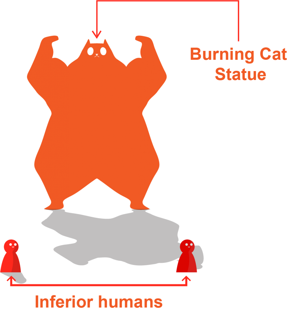 Burning Cat Statue
