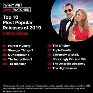 Netflix lists popular 2019
