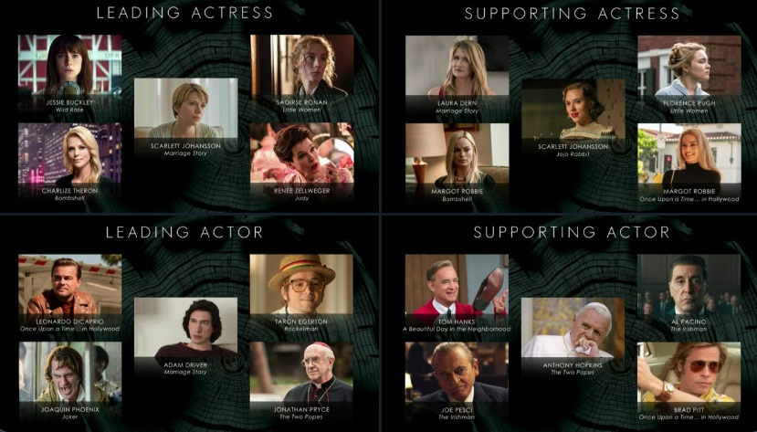 BAFTA 2020 Acting nominations