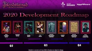 Bloodstained DLC 2020 Roadmap